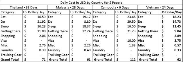 Vietnam Budget.emf